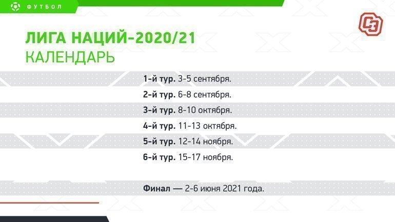 """Лига наций-2020/21. Календарь. Фото """"СЭ"""""""