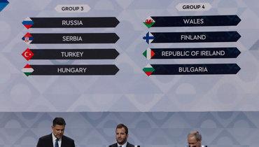 Лига наций-2020/21. Жеребьевка