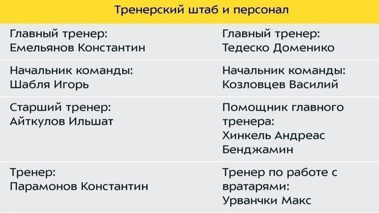 Томас Цорн наматче «Оренбург»— «Спартак».
