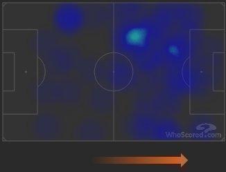 Тепловая карта Мелкадзе в матче с «Оренбургом». Фото whoscored.com