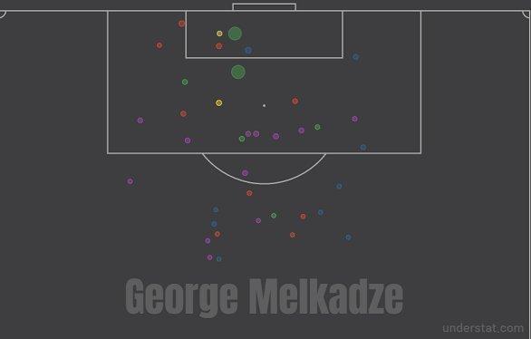 Карта ударов Георгия Мелкадзе