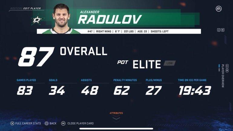 Александр Радулов. Фото EASports