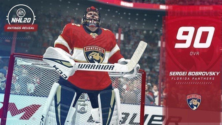 Сергей Бобровский. Фото EASports