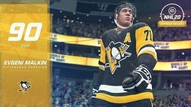 Евгений Малкин. Фото EA Sports