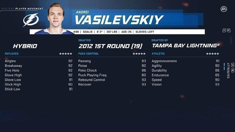 Показатели рейтинга Василевского. Фото EASports