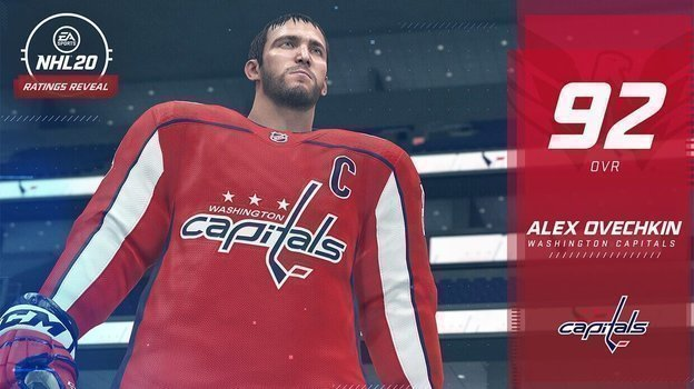 Александр Овечкин. Фото EA Sports