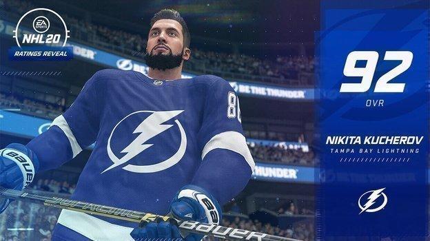 Никита Кучеров. Фото EA Sports