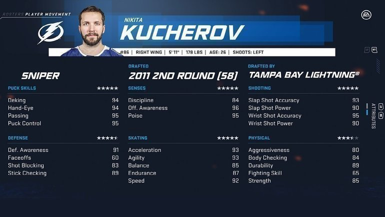 Показатели рейтинга Кучерова. Фото EASports