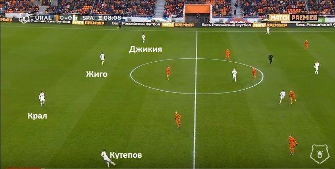 Эпизод матча 17-го тура РПЛ «Спартак»— «Урал»— 0:0.
