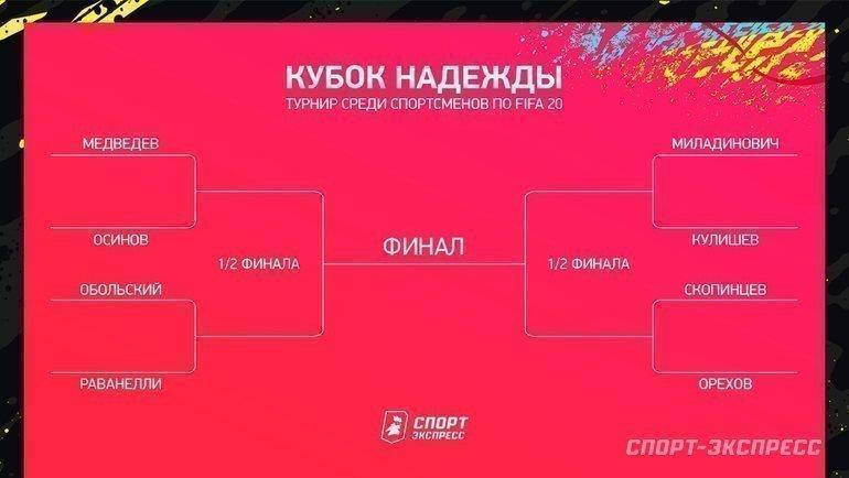 «Кубок Надежды»: сетка турнира. Фото «СЭ»