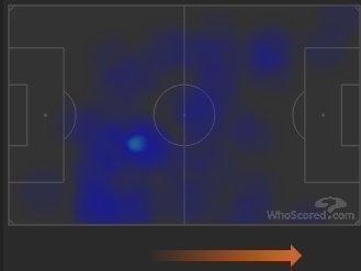 Тепловая карта Модрича в матче с «Реалом». Фото understat.com