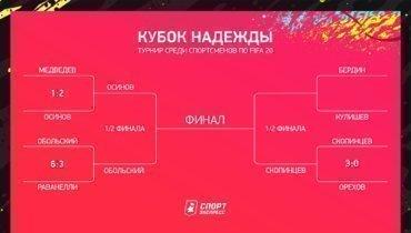 Скопинцев победил Орехова вчетвертьфинале «Кубка Надежды»
