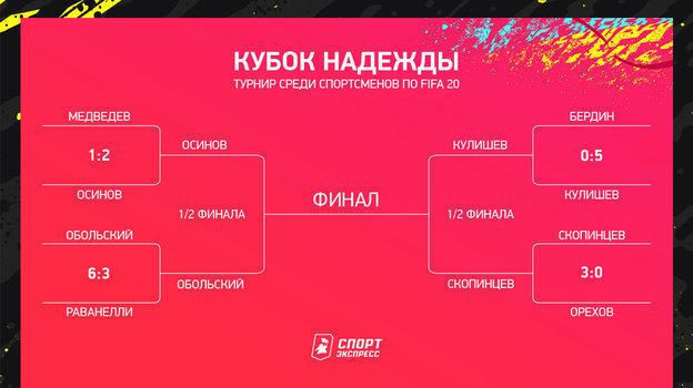 """«Кубок Надежды»: сетка плей-офф. Фото """"СЭ"""""""