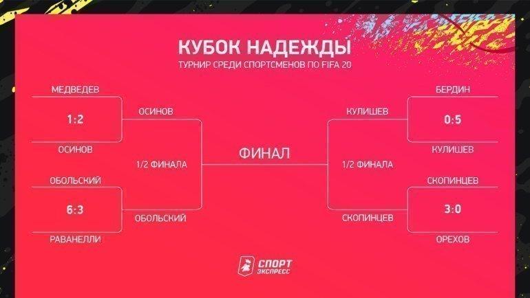 Сетка «Кубка Надежды».