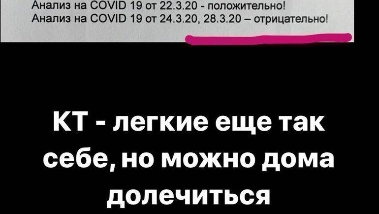 Петр Тюшкевич излечился от коронавируса. Фото Instagram