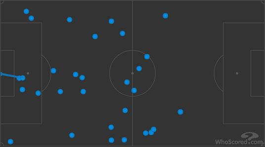 Карта касаний Понсе в матче с «Динамо» (2:0). Фото whoscored.com