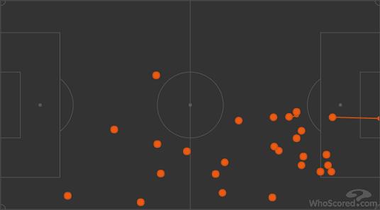 Карта касаний Ларссона в матче с «Крыльями» (2:0). Фото whoscored.com