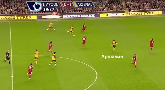Позиция Аршавина вовремя одной изконтратак «Арсенала».