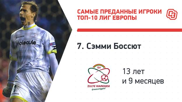 """Самые преданные игроки топ-10 лиг Европы. Фото """"СЭ"""""""