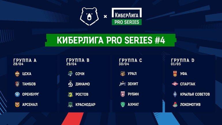 Итоги жеребьевки КиберЛиги Pro Series#4.