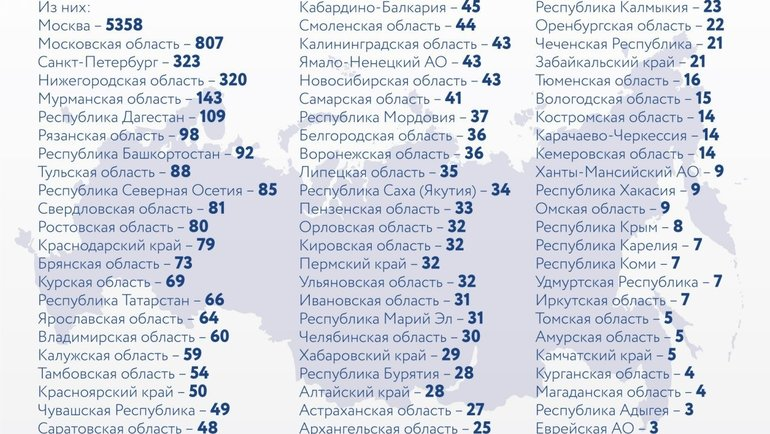 Статистика покоронавирус вРоссии. Фото Telegram-канал «Стопкоронавирус».