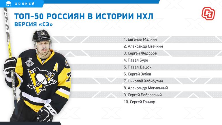 """Топ-50 россиян вистории НХЛ. Десятка лучших. Фото """"СЭ"""""""