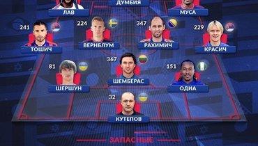 ЦСКА составил команду излегионеров-рекордсменов. Угадаете, кто вворотах?