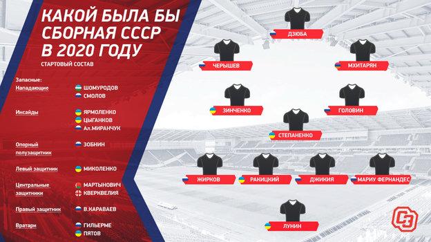 Сборная СССР-2020: воснове— Дзюба, Ракицкий, Мхитарян
