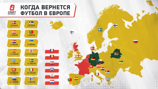 "Когда вернется футбол вЕвропе? Фото ""СЭ"""