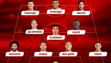 Роналду иРоналдо— вкоманде мечты Зелимхана Бакаева