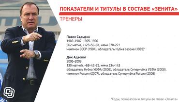 Показатели ититулы всоставе «Зенита». Фото «СЭ»