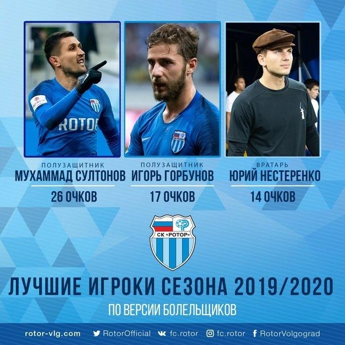 """Три лучших игрока """"Ротора"""" в сезоне-2019/20. Фото Twitter"""