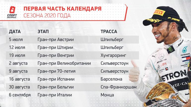 Первая часть календаря сезона 2020 года.