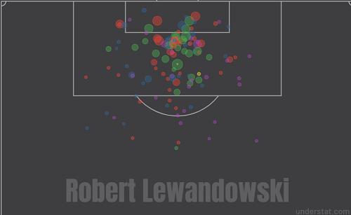 Карта ударов Роберта Левандовски вбундеслиге-2019/20, голы обозначены зелеными кружками. Фото understat.com