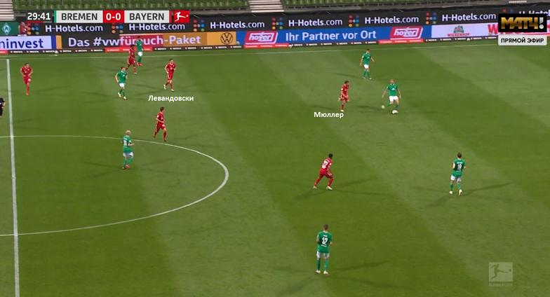 «Вердер»— «Бавария» (0:1). Левандовски опускается глубже, аМюллер выдвигается выше для прессинга.