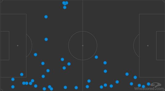 Карта касаний Дениса Суареса в матче с «Реал Сосьедад» (1:0). Фото WhoScored