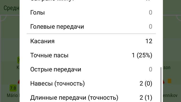 Статистика Бакаева впервом тайме.