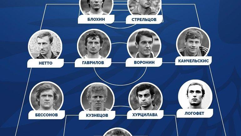 Символическая сборная СССР по версии Москвы. Фото РФС