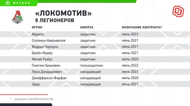 "«Локомотив». Фото ""СЭ"""