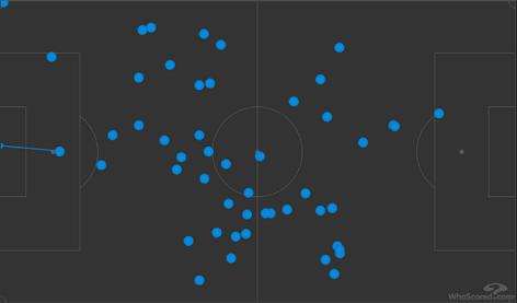 Карта касаний Фомина в матче 27-го тура РПЛ (2:1). Фото whoscored.com