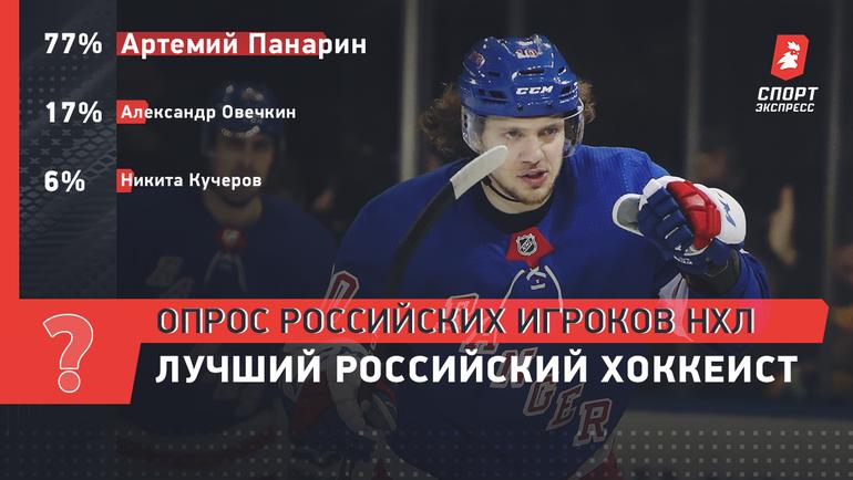 Лучший российский хоккеист НХЛ.