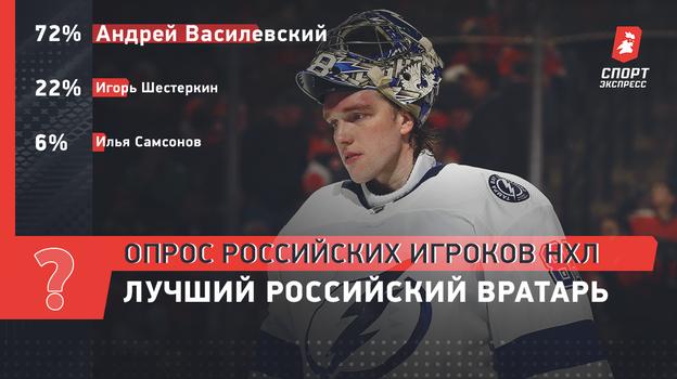 Лучший российский вратарь НХЛ.