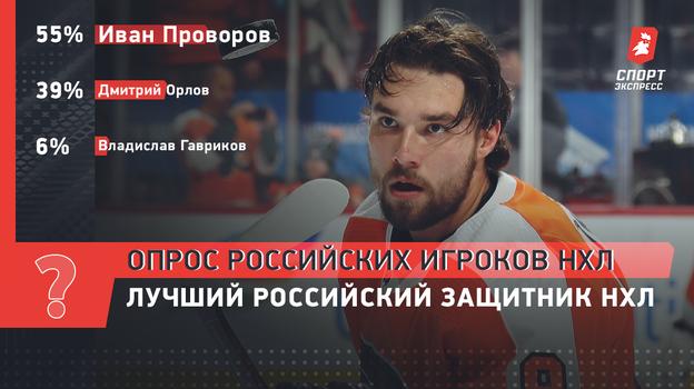 Лучший российский защитник НХЛ.