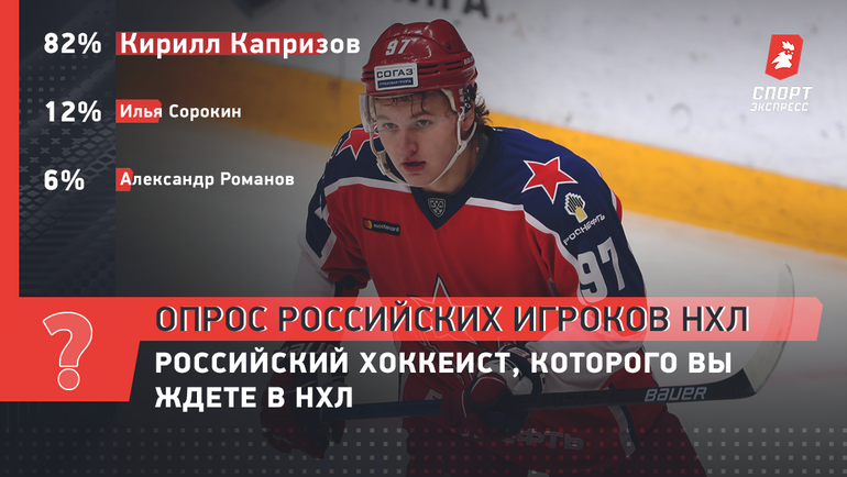 Российский хоккеист, которого выждете вНХЛ.