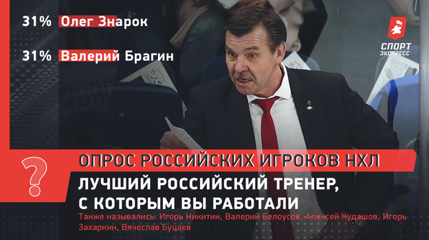 Лучший российский тренер, скоторым выработали.