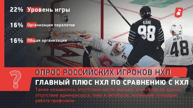 Главный плюс НХЛ посравнению сКХЛ.
