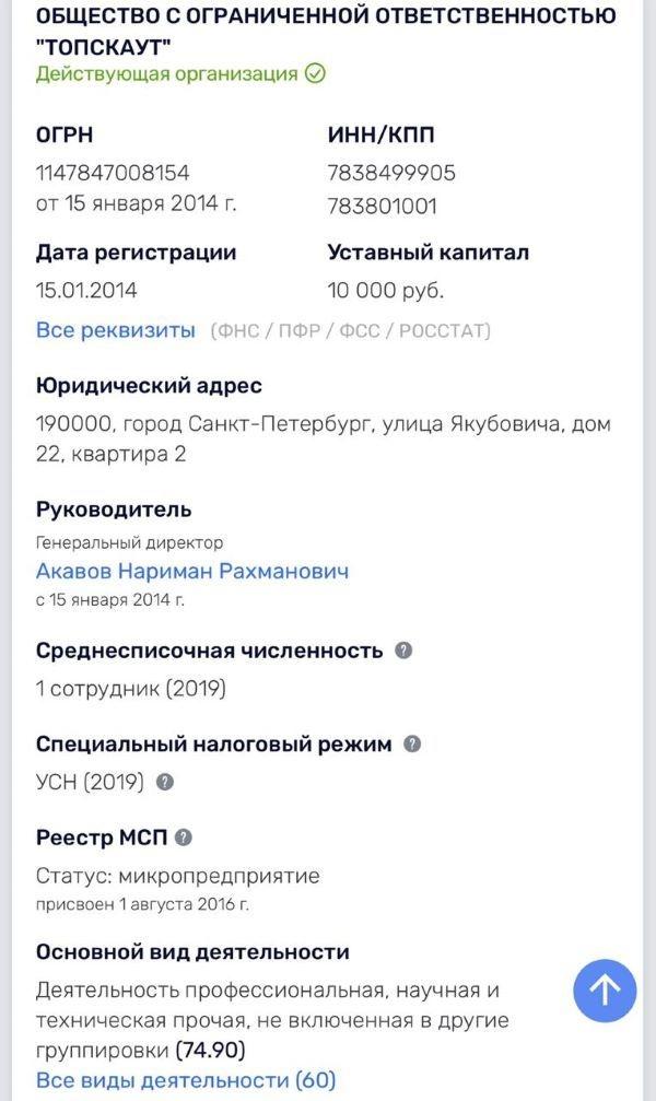 Создатель игендиректор компании «ТОПСКАУТ» перешел наработу в «Спартак».