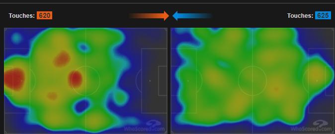 Тепловые карты «Барселоны» (слева) и «Баварии» (справа) вчетвертьфинале Лиги чемпионов (2:8). Фото whoscored.com