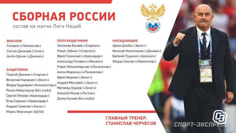 Состав сборной России наматчи Лиги наций. Фото «СЭ»