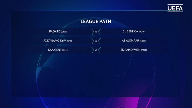 Жеребьевка Лиги чемпионов. Фото скриншот УЕФА